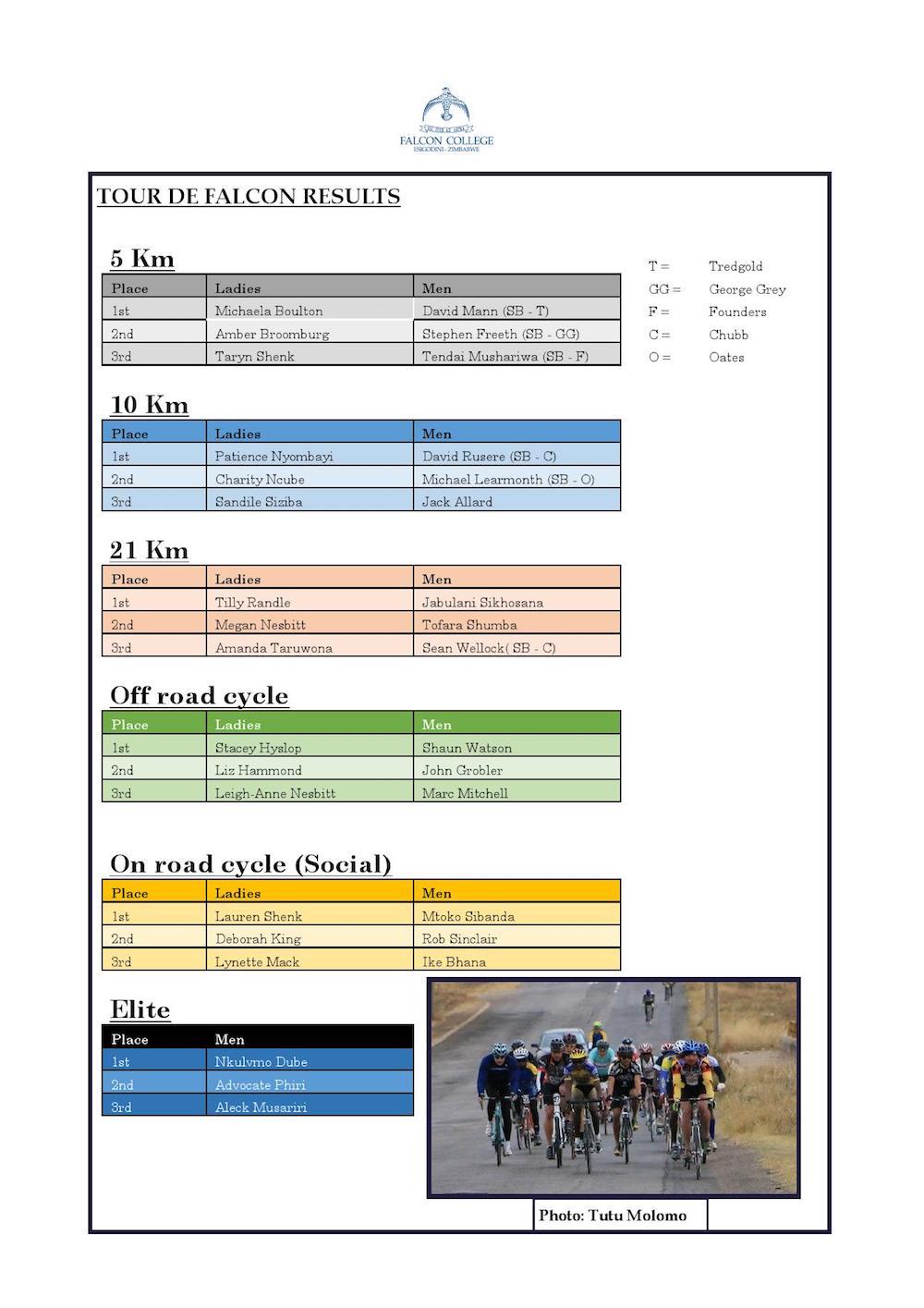 Headmaster's Newsletter Friday 8th July 2016 edited_000002